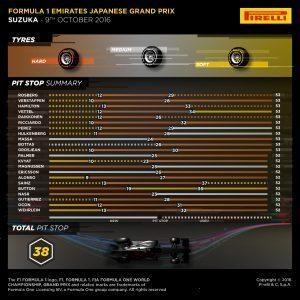 Pirelli INFOGRAPHICS-2, 2016 Rd.17 / JAPANESE GRAND PRIX