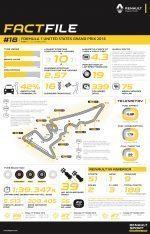 2016 Rd.18 United States Grand Prix