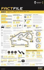 2016 Rd.20 Brazilian Grand Prix