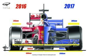 front: #Fit4F1 is bigger, bolder and blacker. A massive change compared to 2016. © 2016 Pirreli & C. S.p.A.